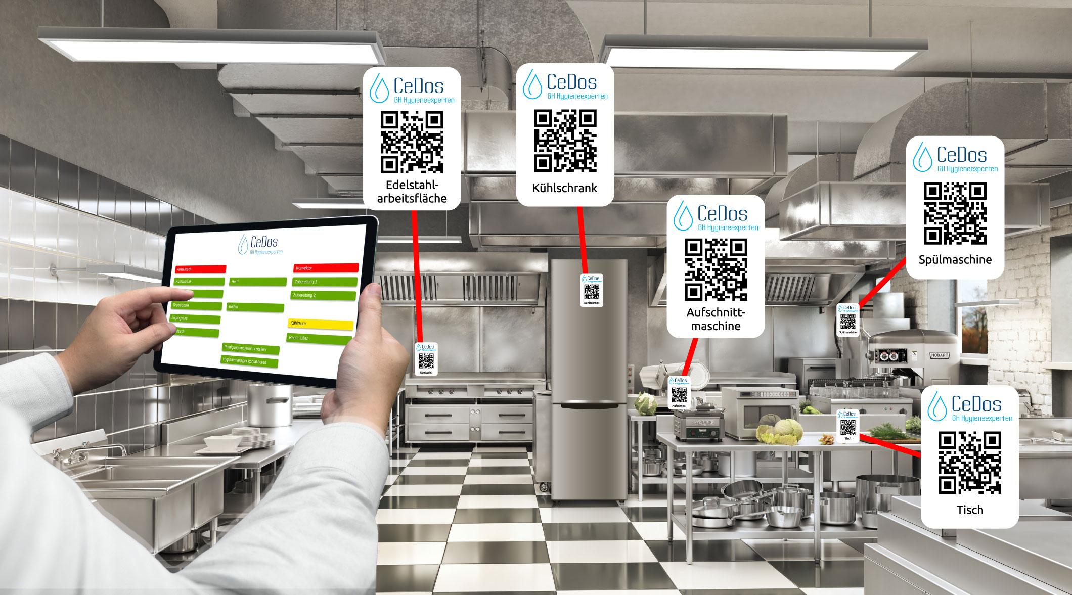 CeDos Küche interaktiv